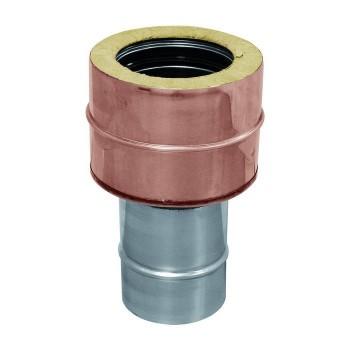 Dobles tubos de cobre...