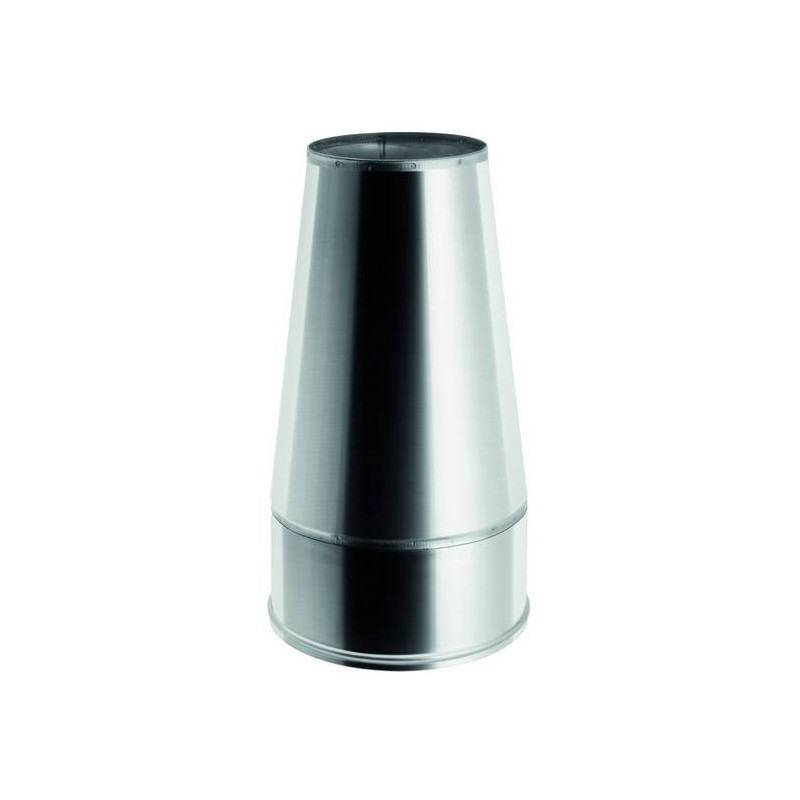 Truncated conical flue pipe cowl