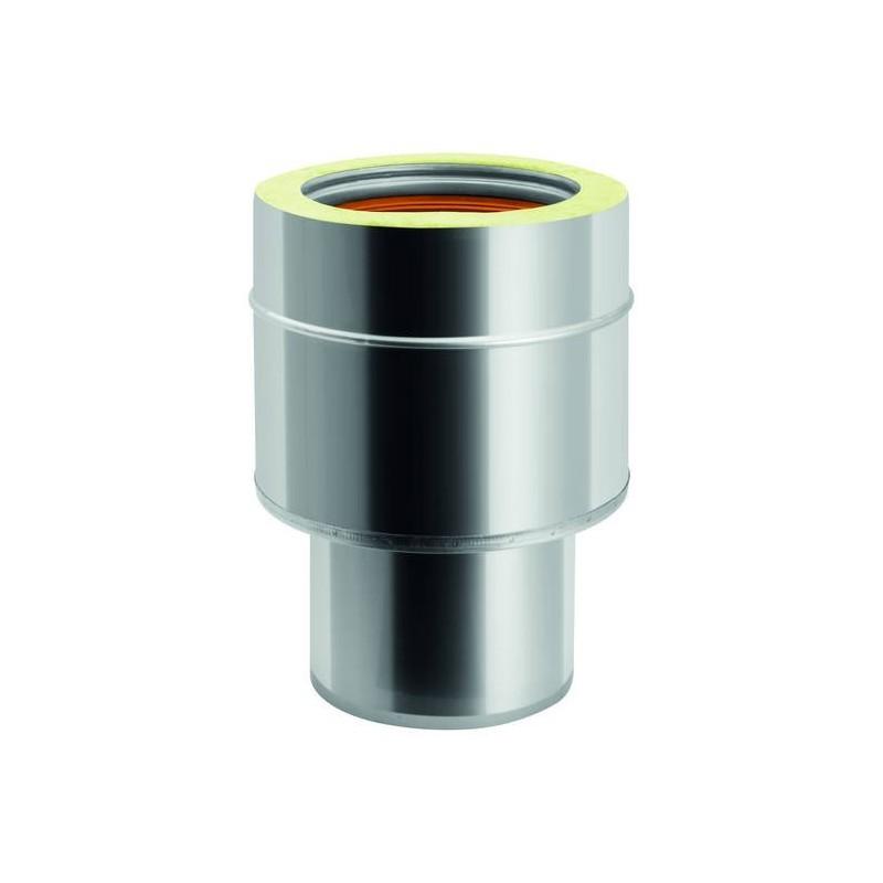 Ofenrohr-Kupplung mit einwandigem Verbindungsstück männlich/weiblich einfach/isoliert