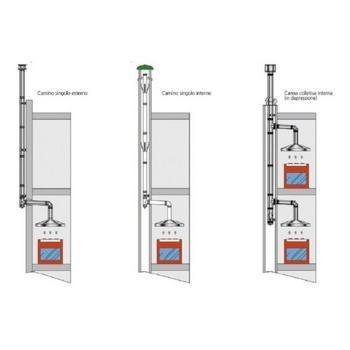 Condominium flue pipes